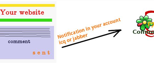 Web20 notifications Plugin